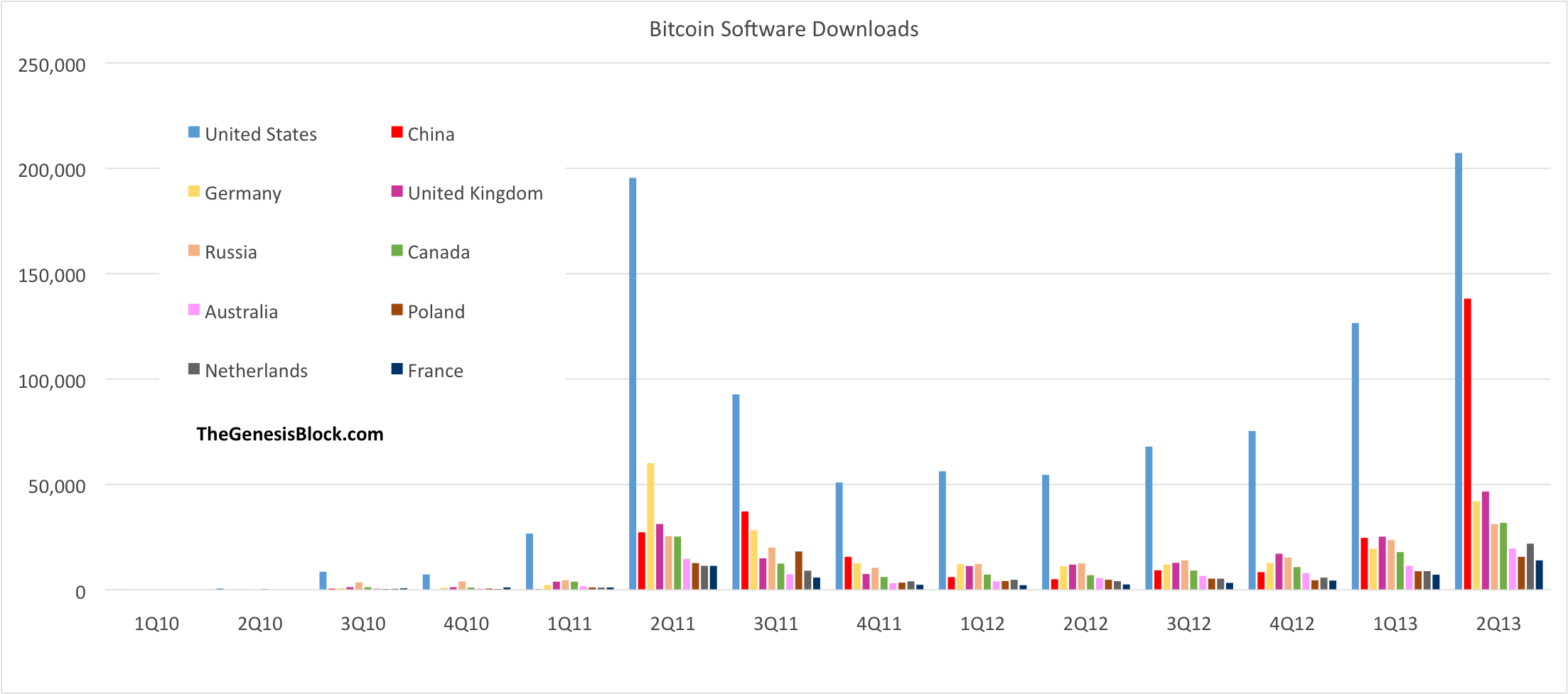 global wallet downloads